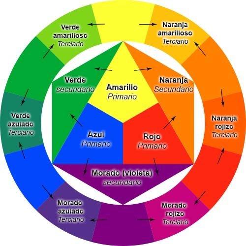 colorimetria-micropigmentación-color