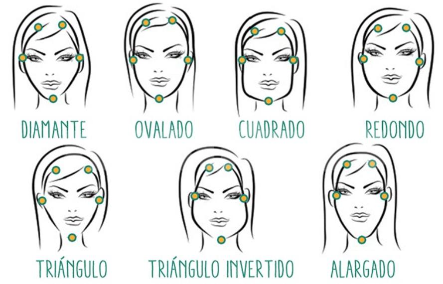 visagismo-visajismo-rostros-micropigmentación-microblading